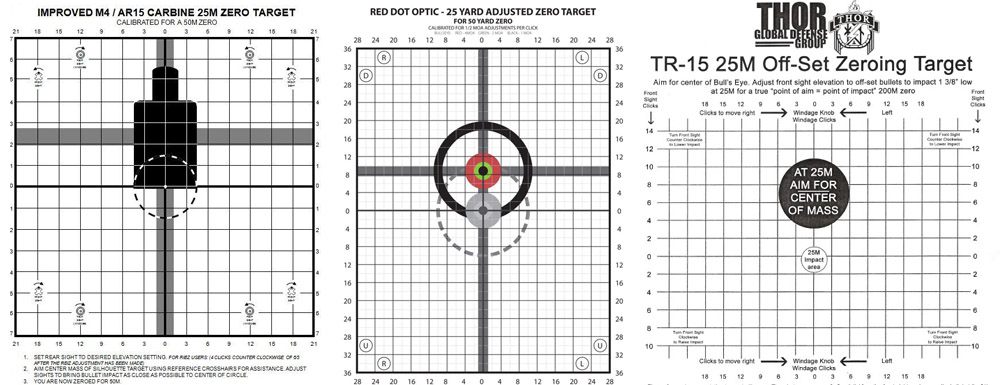 photo relating to Ar15 25 Yard Zero Target Printable identify 25-back garden Sight In just Concentrate Very similar Key phrases Rules - 25